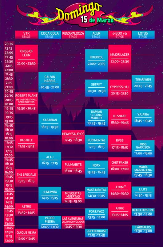 LollapaloozaCL2015-domingo-530x800