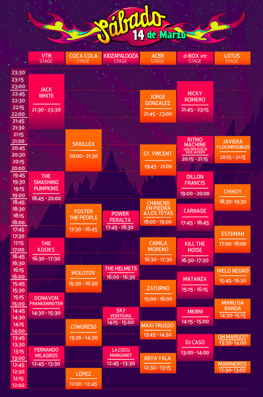 LollapaloozaCL2015-sabado-530x800